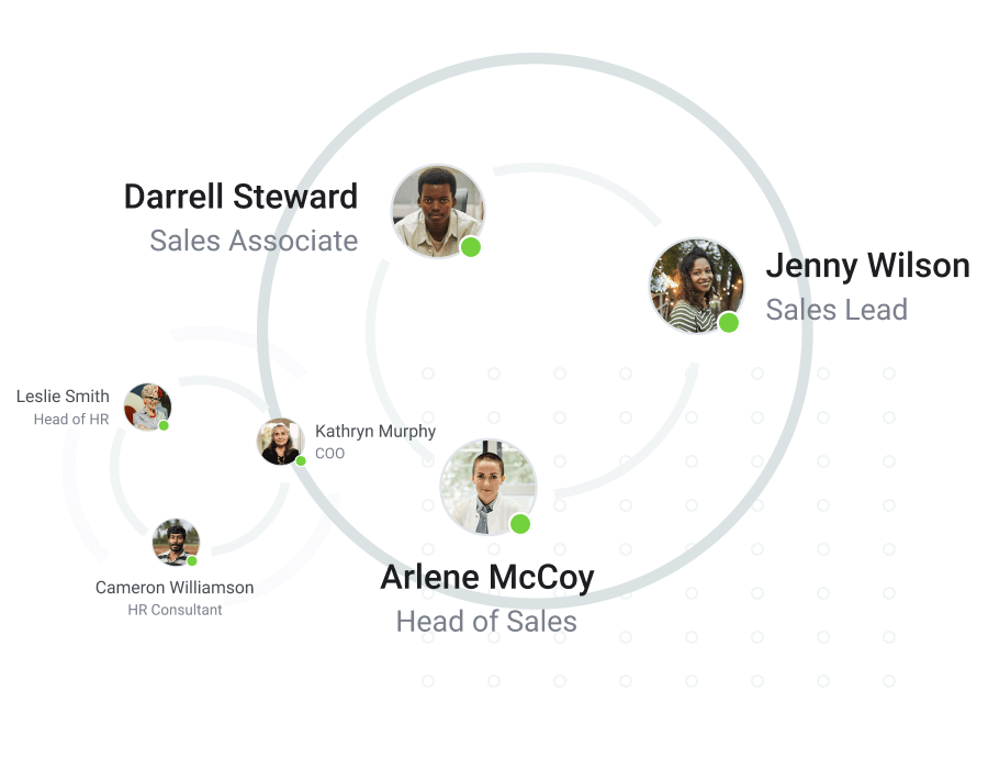nucleus teams and groups
